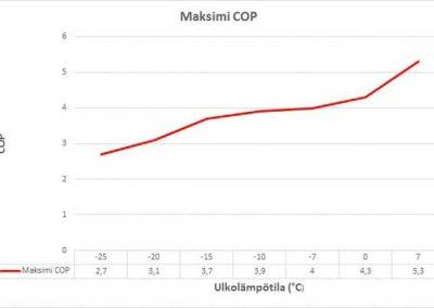 premium_maksimicop